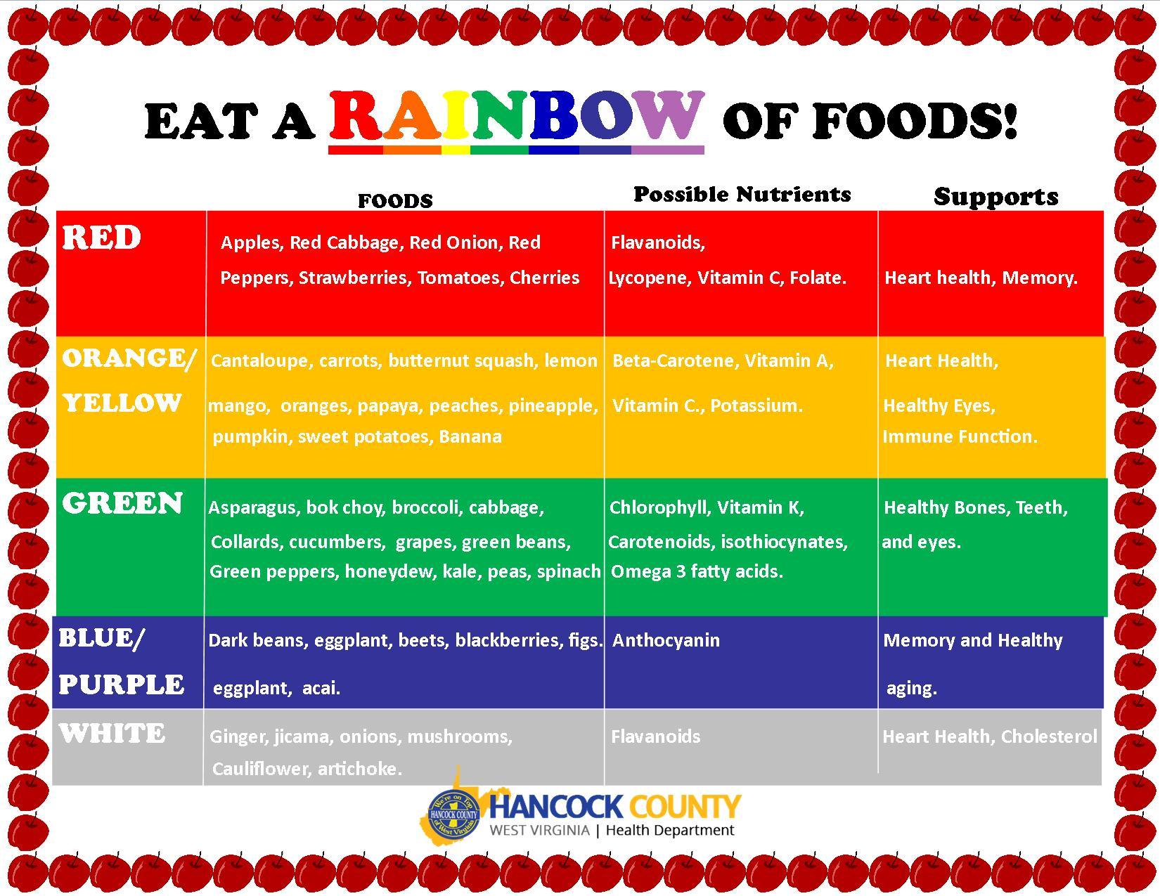 rainbow-of-food